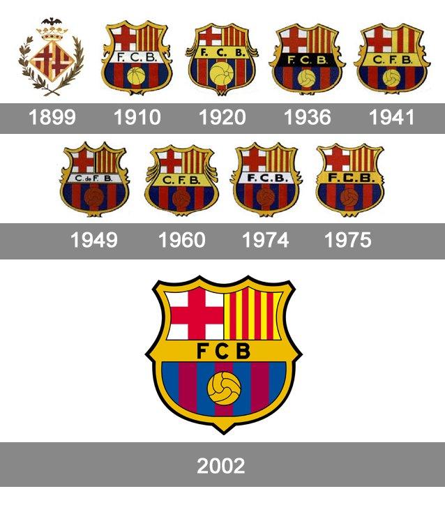 برشلونة,ميسي,نادي برشلونة,سواريز,برشلونة اليوم,ريال مدريد,اخبار برشلونة,برشلونه,نيمار,اخبار برشلونة اليوم,كرة القدم,تاريخ برشلونة,رياضة,ديمبلي,كلاسيكو,برشلونة و ريال مدريد,برشلونة ضد ريال مدريد,مالكوم,ماضي برشلونة,قصة نادي برشلونة,الدوري الاسباني