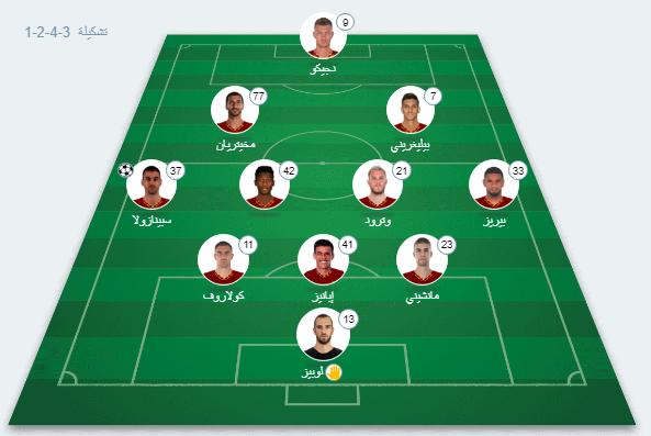 تشكيلة روما الرسمية ضد انتر ميلان في الدوري الإيطالي